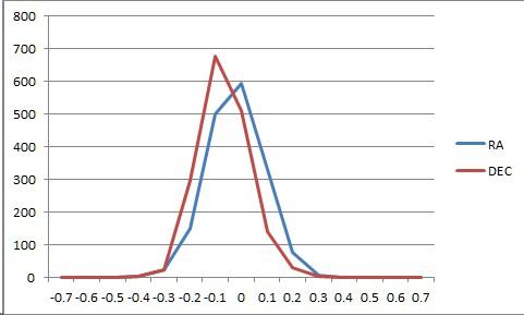 MiniBORG45ED + QHY5_Graph
